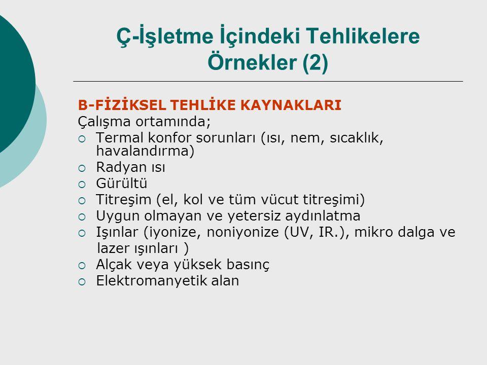 Ç-İşletme İçindeki Tehlikelere Örnekler (2) B-FİZİKSEL TEHLİKE KAYNAKLARI Çalışma ortamında;  Termal konfor sorunları (ısı, nem, sıcaklık, havalandırma)  Radyan ısı  Gürültü  Titreşim (el, kol ve tüm vücut titreşimi)  Uygun olmayan ve yetersiz aydınlatma  Işınlar (iyonize, noniyonize (UV, IR.), mikro dalga ve lazer ışınları )  Alçak veya yüksek basınç  Elektromanyetik alan