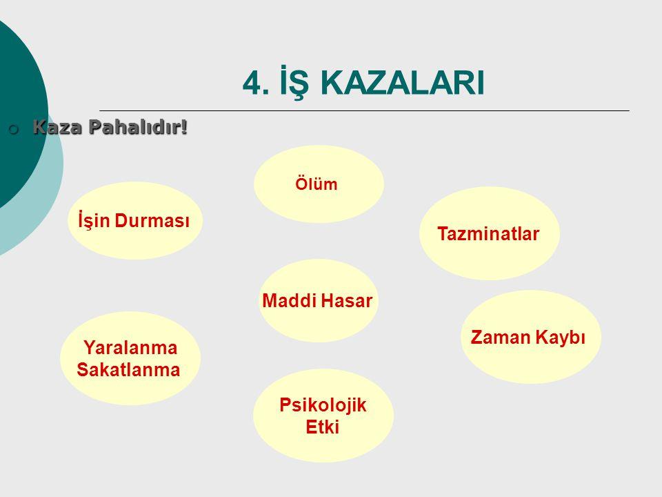 4.İŞ KAZALARI  Kaza Pahalıdır.