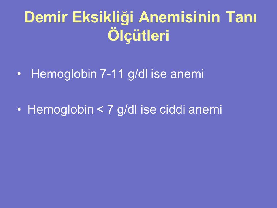 Demir Eksikliği Anemisinin Tanı Ölçütleri Hemoglobin 7-11 g/dl ise anemi Hemoglobin < 7 g/dl ise ciddi anemi