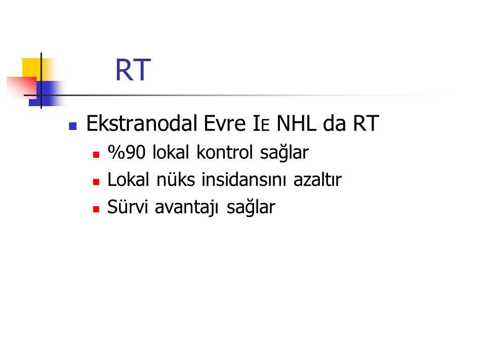 RT Ekstranodal Evre I E NHL da RT %90 lokal kontrol sağlar Lokal nüks insidansını azaltır Sürvi avantajı sağlar