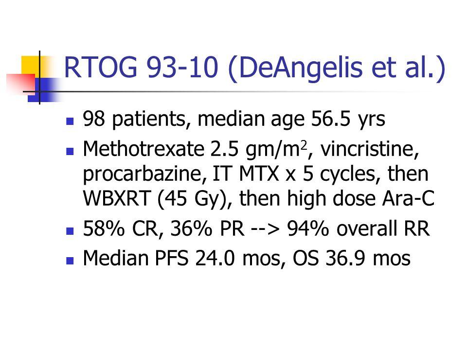 RTOG 93-10 (DeAngelis et al.) 98 patients, median age 56.5 yrs Methotrexate 2.5 gm/m 2, vincristine, procarbazine, IT MTX x 5 cycles, then WBXRT (45 G