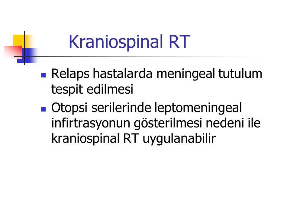 Kraniospinal RT Relaps hastalarda meningeal tutulum tespit edilmesi Otopsi serilerinde leptomeningeal infirtrasyonun gösterilmesi nedeni ile kraniospi