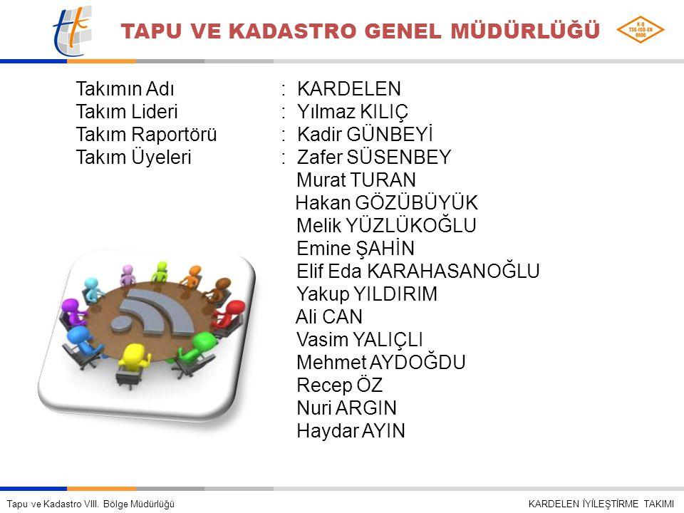 Tapu ve Kadastro VIII.