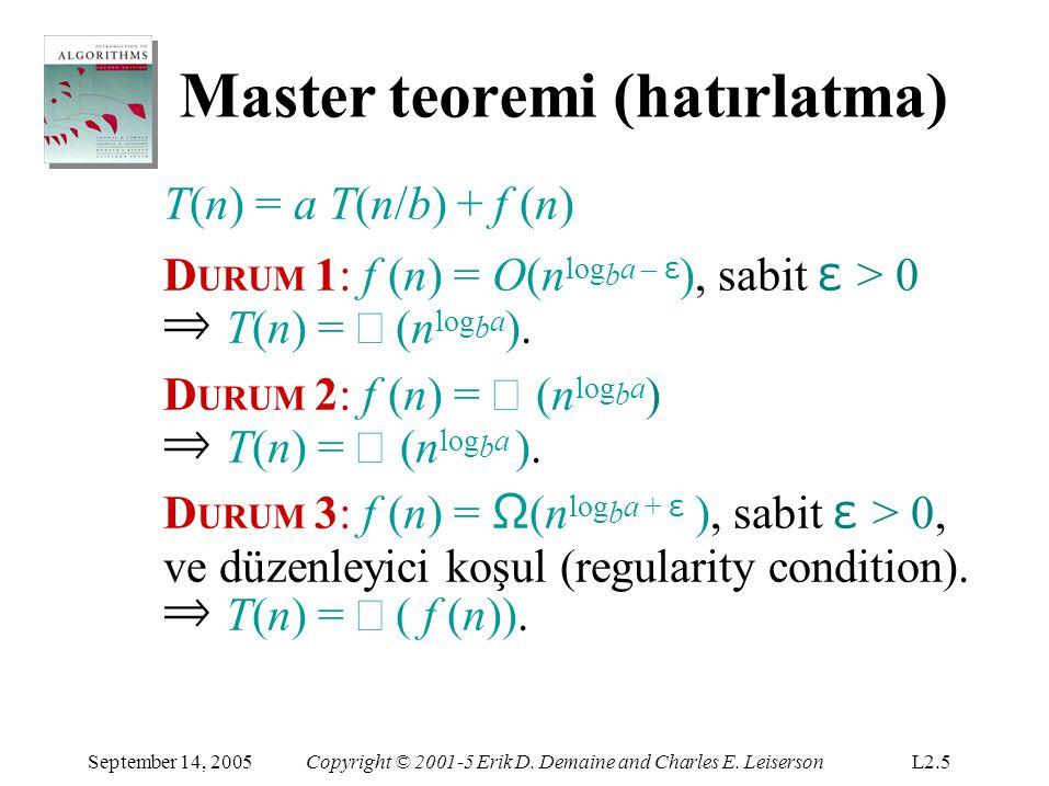 Master teoremi (hatırlatma) September 14, 2005Copyright © 2001-5 Erik D. Demaine and Charles E. LeisersonL2.5 T(n) = a T(n/b) + f (n) D URUM 1: f (n)