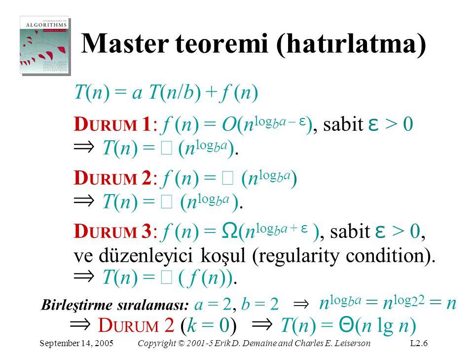 Master teoremi (hatırlatma) September 14, 2005Copyright © 2001-5 Erik D. Demaine and Charles E. LeisersonL2.6 T(n) = a T(n/b) + f (n) D URUM 1: f (n)
