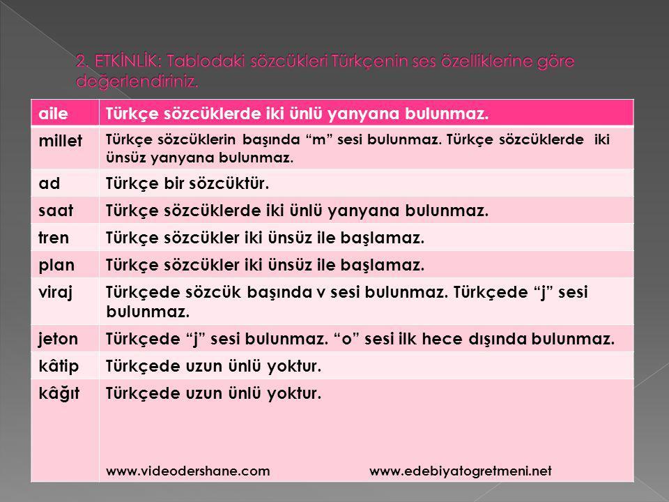 """aileTürkçe sözcüklerde iki ünlü yanyana bulunmaz. millet Türkçe sözcüklerin başında """"m"""" sesi bulunmaz. Türkçe sözcüklerde iki ünsüz yanyana bulunmaz."""
