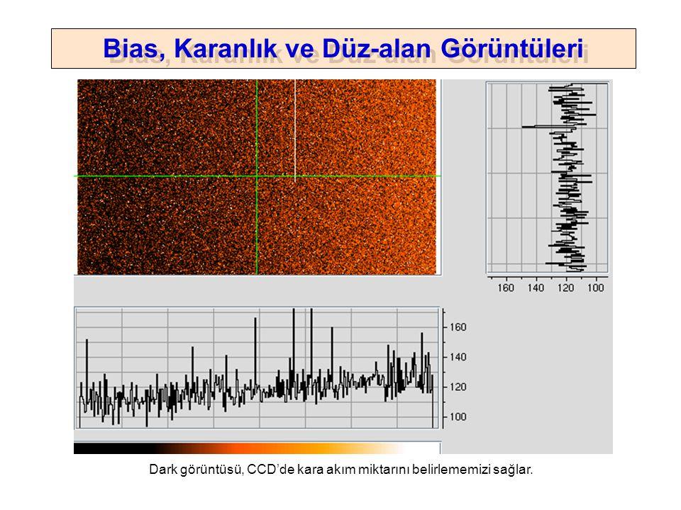 Dark görüntüsü, CCD'de kara akım miktarını belirlememizi sağlar.