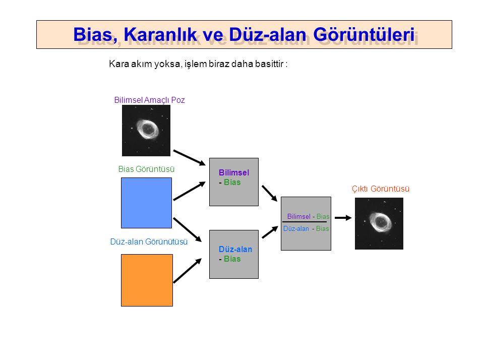 Düz-alan - Bias Bilimsel - Bias Çıktı Görüntüsü Düz-alan - Bias Bilimsel - Bias Kara akım yoksa, işlem biraz daha basittir : Bias, Karanlık ve Düz-alan Görüntüleri Bilimsel Amaçlı Poz Bias Görüntüsü Düz-alan Görünütüsü
