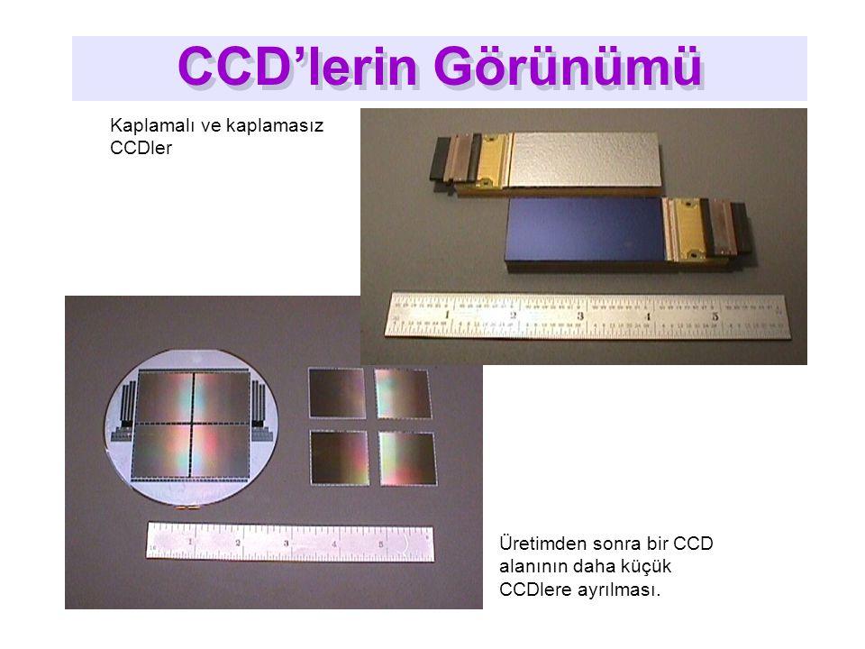 Kaplamalı ve kaplamasız CCDler Üretimden sonra bir CCD alanının daha küçük CCDlere ayrılması.