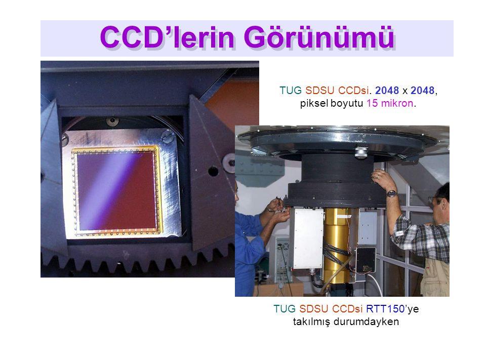 TUG SDSU CCDsi.2048 x 2048, piksel boyutu 15 mikron.