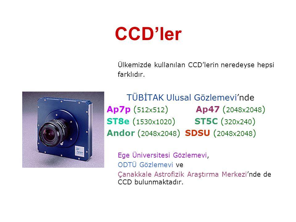CCD'ler Ülkemizde kullanılan CCD'lerin neredeyse hepsi farklıdır.