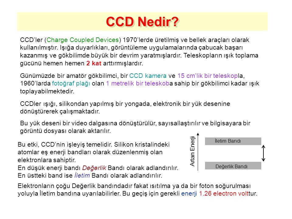 CCD Nedir.