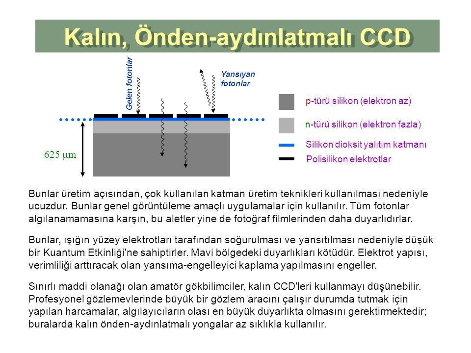 Kalın, Önden-aydınlatmalı CCD Bunlar üretim açısından, çok kullanılan katman üretim teknikleri kullanılması nedeniyle ucuzdur.