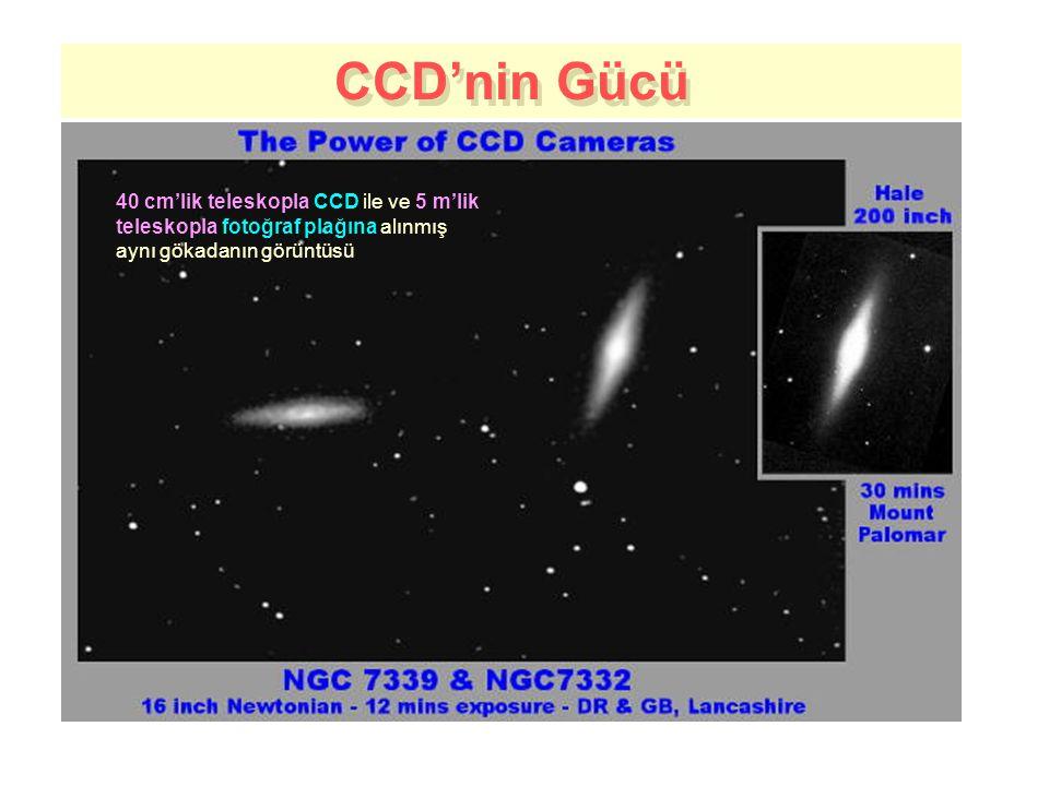CCD'nin Gücü 40 cm'lik teleskopla CCD ile ve 5 m'lik teleskopla fotoğraf plağına alınmış aynı gökadanın görüntüsü