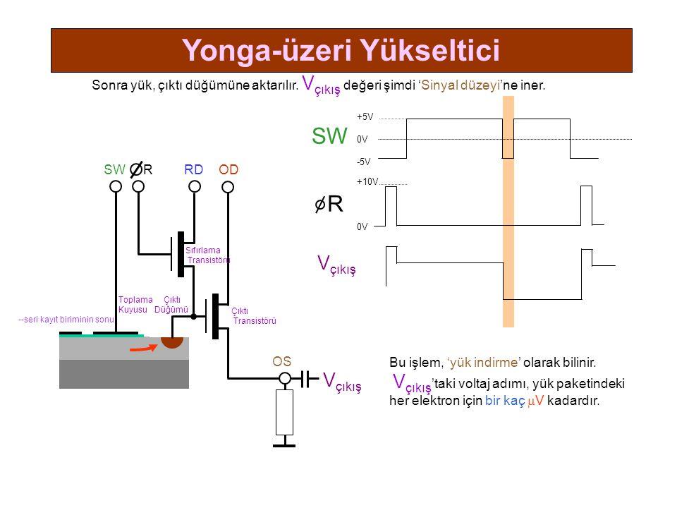 +5V 0V -5V +10V 0V Bu işlem, 'yük indirme' olarak bilinir.