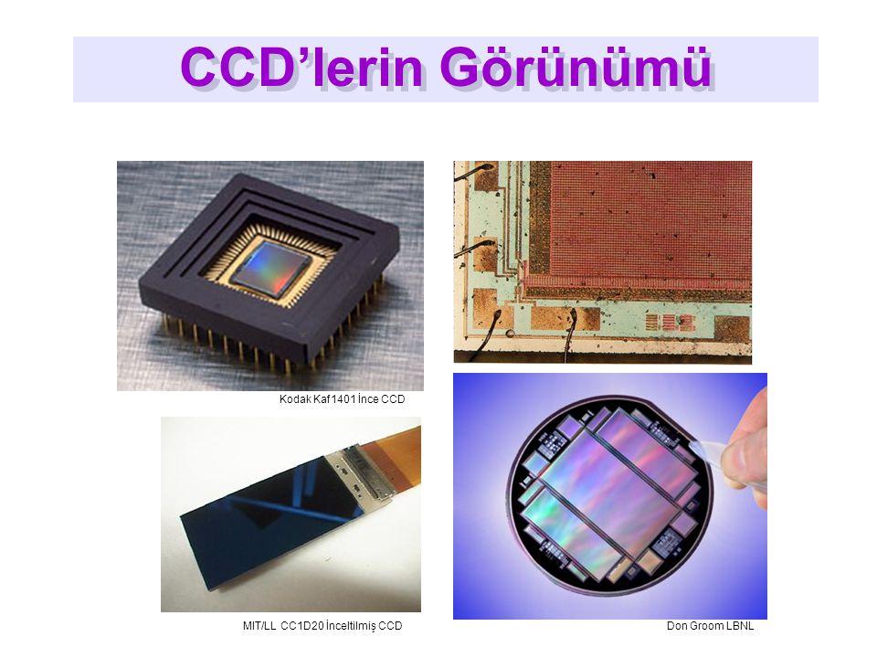 Don Groom LBNL Kodak Kaf1401 İnce CCD MIT/LL CC1D20 İnceltilmiş CCD CCD'lerin Görünümü