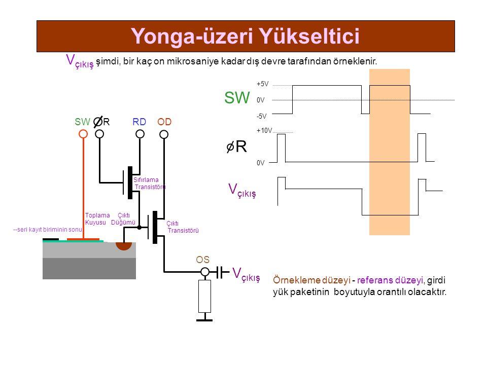 +5V 0V -5V +10V 0V V çıkış şimdi, bir kaç on mikrosaniye kadar dış devre tarafından örneklenir.