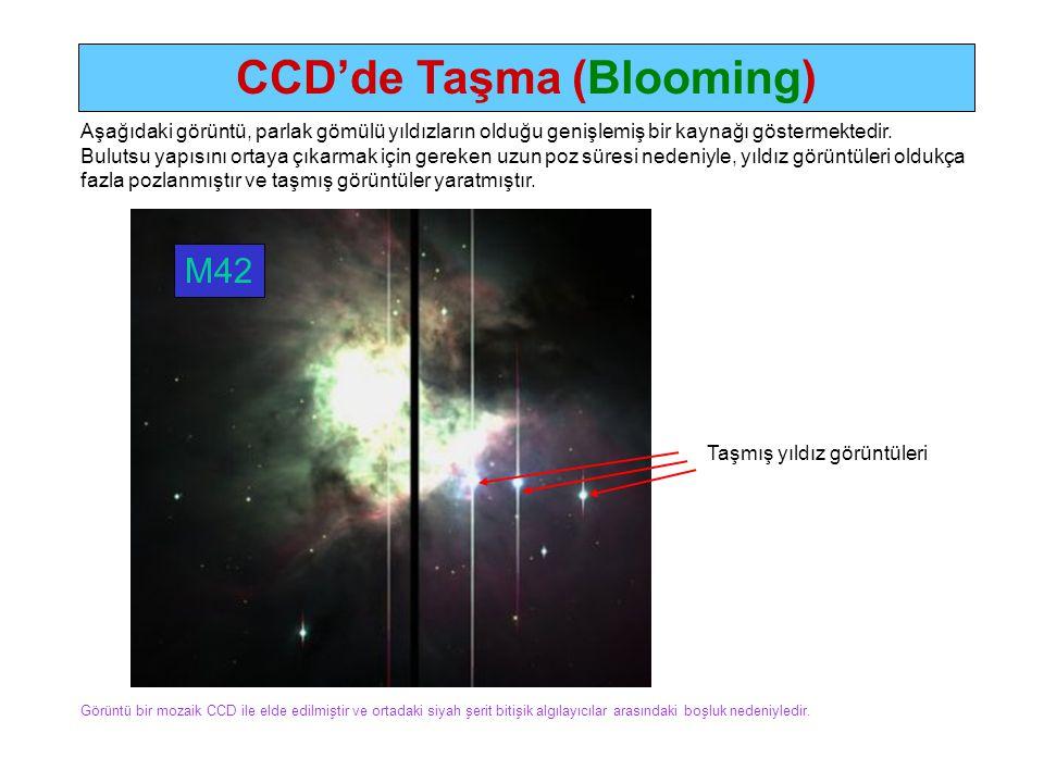 Taşmış yıldız görüntüleri Aşağıdaki görüntü, parlak gömülü yıldızların olduğu genişlemiş bir kaynağı göstermektedir.