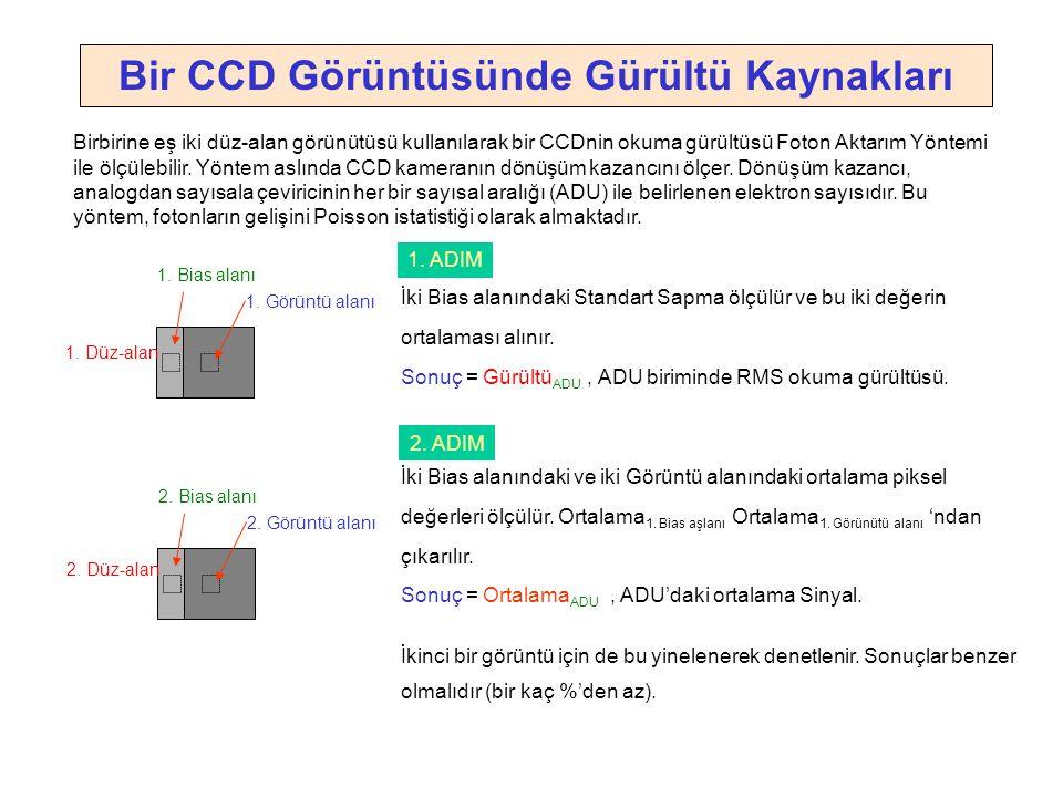 Bir CCD Görüntüsünde Gürültü Kaynakları Birbirine eş iki düz-alan görünütüsü kullanılarak bir CCDnin okuma gürültüsü Foton Aktarım Yöntemi ile ölçülebilir.