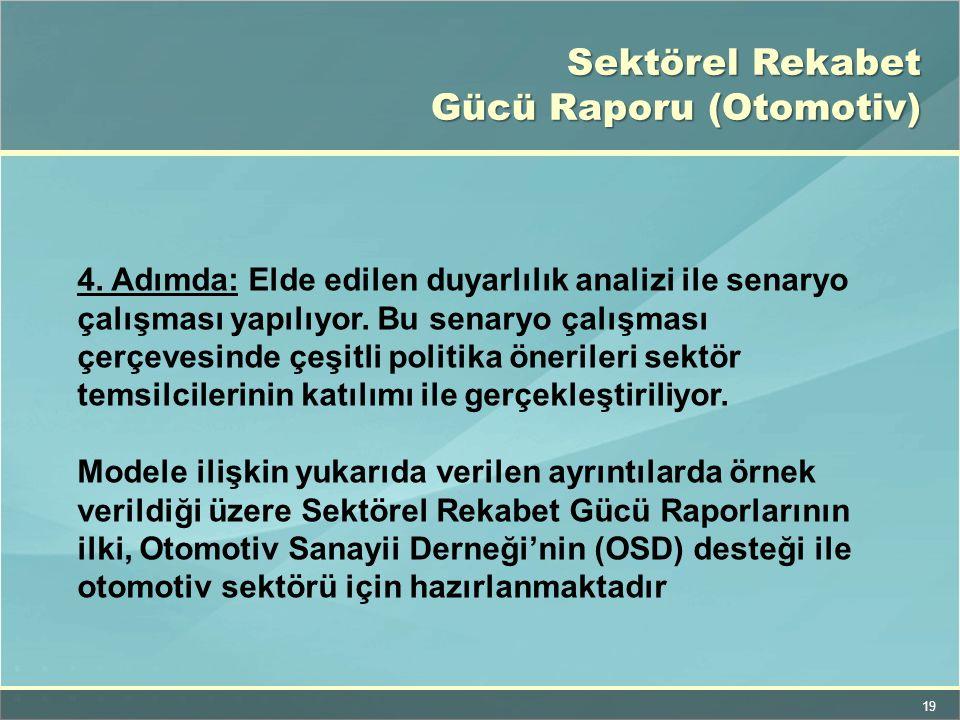 19 Sektörel Rekabet Gücü Raporu (Otomotiv) 4. Adımda: Elde edilen duyarlılık analizi ile senaryo çalışması yapılıyor. Bu senaryo çalışması çerçevesind