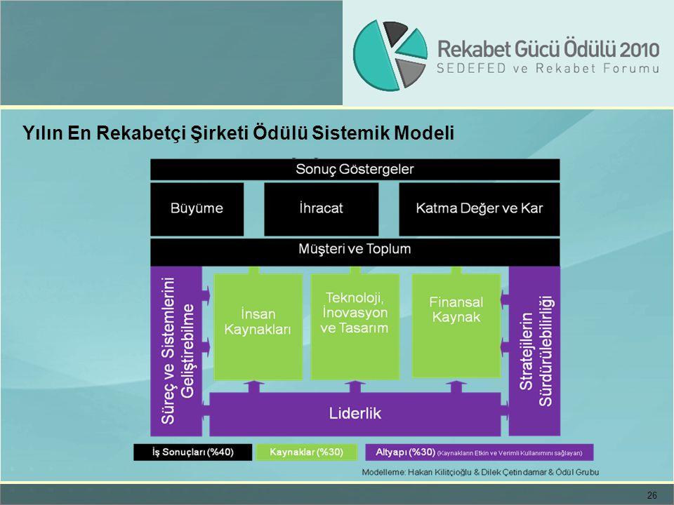 26 Yılın En Rekabetçi Şirketi Ödülü Sistemik Modeli