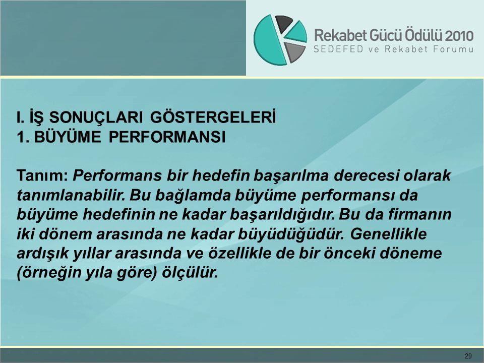 29 I. İŞ SONUÇLARI GÖSTERGELERİ 1. BÜYÜME PERFORMANSI Tanım: Performans bir hedefin başarılma derecesi olarak tanımlanabilir. Bu bağlamda büyüme perfo