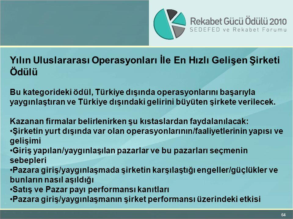 64 Yılın Uluslararası Operasyonları İle En Hızlı Gelişen Şirketi Ödülü Bu kategorideki ödül, Türkiye dışında operasyonlarını başarıyla yaygınlaştıran