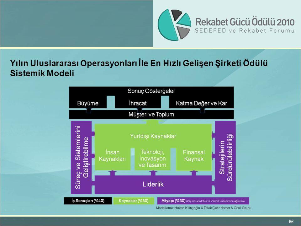 66 Yılın Uluslararası Operasyonları İle En Hızlı Gelişen Şirketi Ödülü Sistemik Modeli