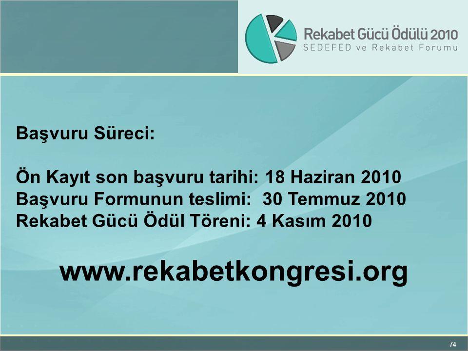 74 Başvuru Süreci: Ön Kayıt son başvuru tarihi: 18 Haziran 2010 Başvuru Formunun teslimi: 30 Temmuz 2010 Rekabet Gücü Ödül Töreni: 4 Kasım 2010 www.re