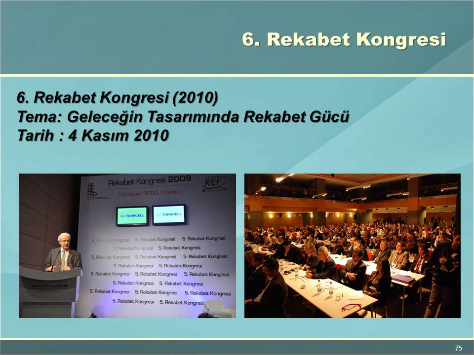 75 6. Rekabet Kongresi 6. Rekabet Kongresi (2010) Tema: Geleceğin Tasarımında Rekabet Gücü Tarih : 4 Kasım 2010