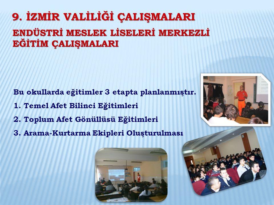 Bu okullarda eğitimler 3 etapta planlanmıştır. 1. Temel Afet Bilinci Eğitimleri 2. Toplum Afet Gönüllüsü Eğitimleri 3. Arama-Kurtarma Ekipleri Oluştur