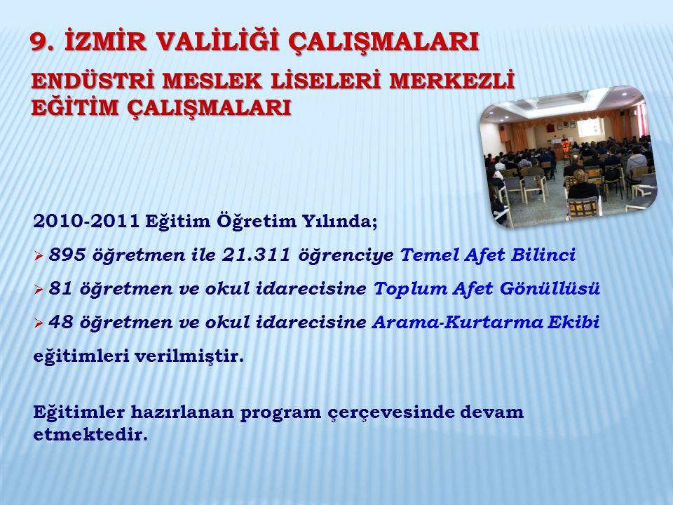 2010-2011 Eğitim Öğretim Yılında;  895 öğretmen ile 21.311 öğrenciye Temel Afet Bilinci  81 öğretmen ve okul idarecisine Toplum Afet Gönüllüsü  48