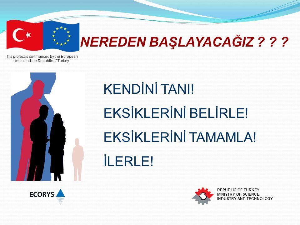 This project is co-financed by the European Union and the Republic of Turkey REPUBLIC OF TURKEY MINISTRY OF SCIENCE, INDUSTRY AND TECHNOLOGY Eğitim hazırlarken; Eğitim hazırlarken; ANALİZ YAP ANALİZ YAP DÜŞÜN ARAŞTIR PLANLA MALZEME SEÇ TEKNİK VE YÖNTEM BELİRLE HAZIRLAN SUN
