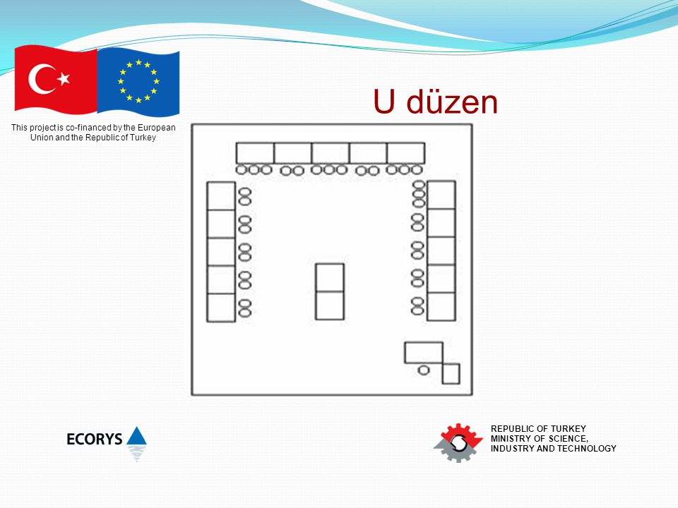 This project is co-financed by the European Union and the Republic of Turkey REPUBLIC OF TURKEY MINISTRY OF SCIENCE, INDUSTRY AND TECHNOLOGY U düzen