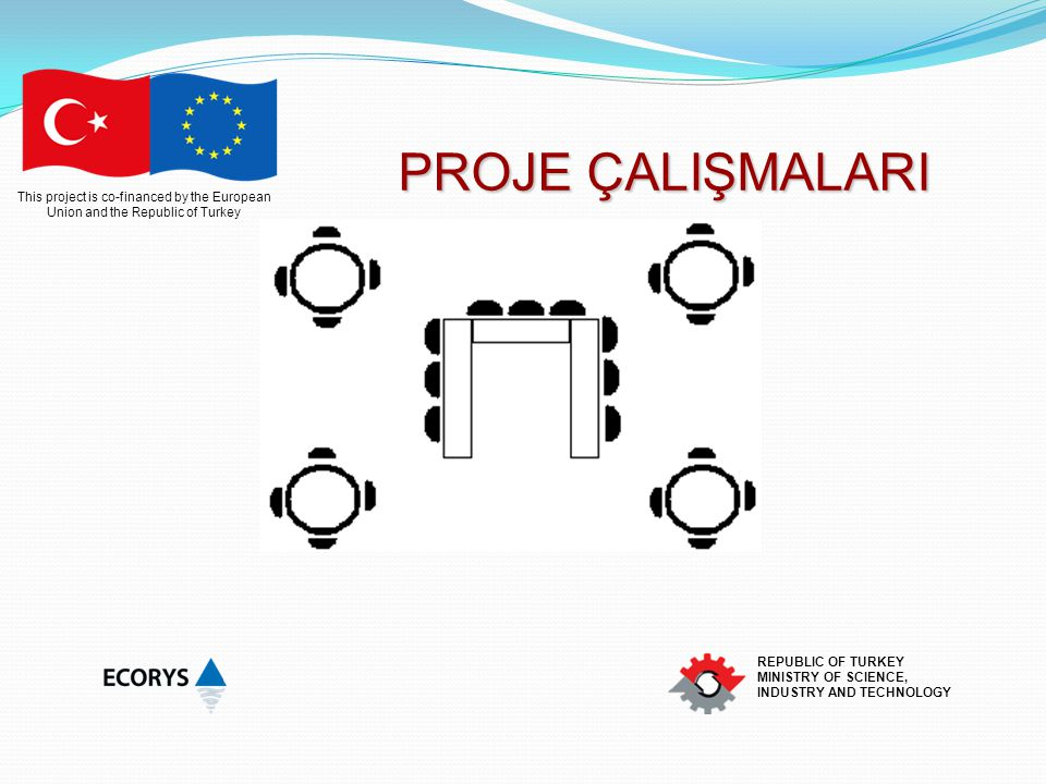 This project is co-financed by the European Union and the Republic of Turkey REPUBLIC OF TURKEY MINISTRY OF SCIENCE, INDUSTRY AND TECHNOLOGY PROJE ÇALIŞMALARI