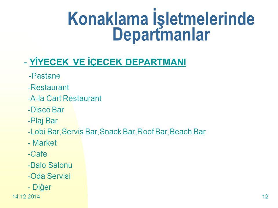 14.12.201412 Konaklama İşletmelerinde Departmanlar - YİYECEK VE İÇECEK DEPARTMANI -Pastane -Restaurant -A-la Cart Restaurant -Disco Bar -Plaj Bar -Lobi Bar,Servis Bar,Snack Bar,Roof Bar,Beach Bar - Market -Cafe -Balo Salonu -Oda Servisi - Diğer