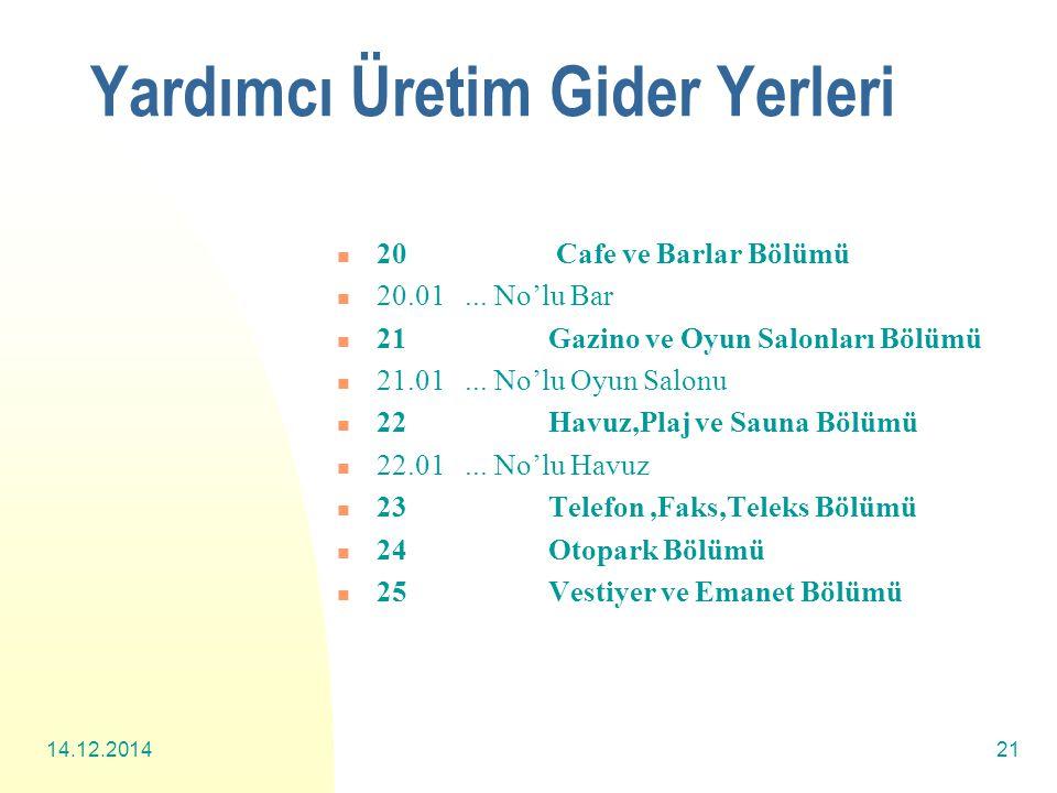 14.12.201421 Yardımcı Üretim Gider Yerleri 20 Cafe ve Barlar Bölümü 20.01...