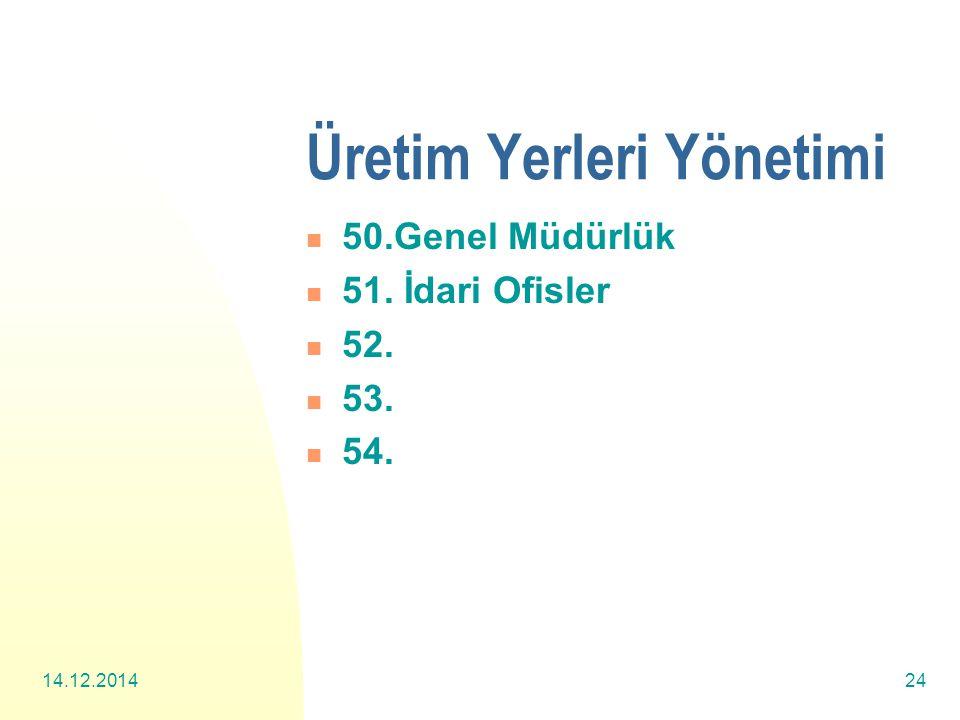 14.12.201424 Üretim Yerleri Yönetimi 50.Genel Müdürlük 51. İdari Ofisler 52. 53. 54.