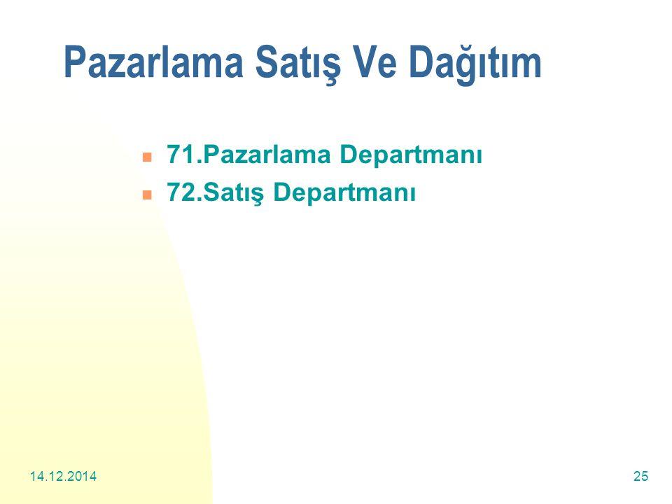 14.12.201425 Pazarlama Satış Ve Dağıtım 71.Pazarlama Departmanı 72.Satış Departmanı