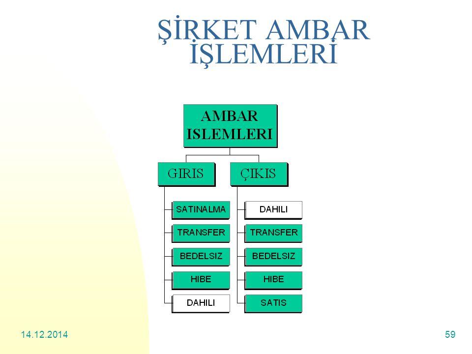 14.12.201459 ŞİRKET AMBAR İŞLEMLERİ
