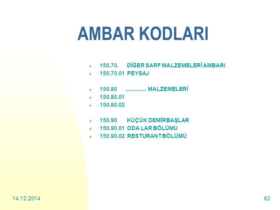 14.12.201462 AMBAR KODLARI 150.70.