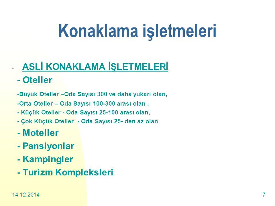 14.12.20147 Konaklama işletmeleri - ASLİ KONAKLAMA İŞLETMELERİ - Oteller -Büyük Oteller –Oda Sayısı 300 ve daha yukarı olan, -Orta Oteller – Oda Sayısı 100-300 arası olan, - Küçük Oteller - Oda Sayısı 25-100 arası olan, - Çok Küçük Oteller - Oda Sayısı 25- den az olan - Moteller - Pansiyonlar - Kampingler - Turizm Kompleksleri