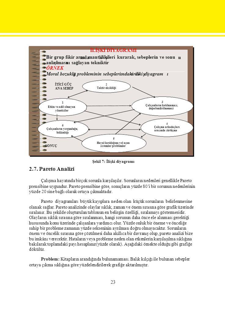 Şekil 7: İlişki diyagramı 2.7. Pareto Analizi Çalışma hayatında birçok sorunla karşılaşılır. Sorunların nedenleri genellikle Pareto prensibine uygundu