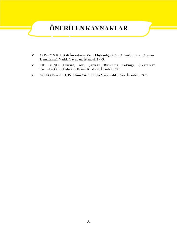  COVEY S.R, Etkili İnsanların Yedi Alışkanlığı, (Çev: Gönül Suveren, Osman Deniztekin), Varlık Yayınları, İstanbul, 1999.  DE BONOEdward, AltıŞapkal