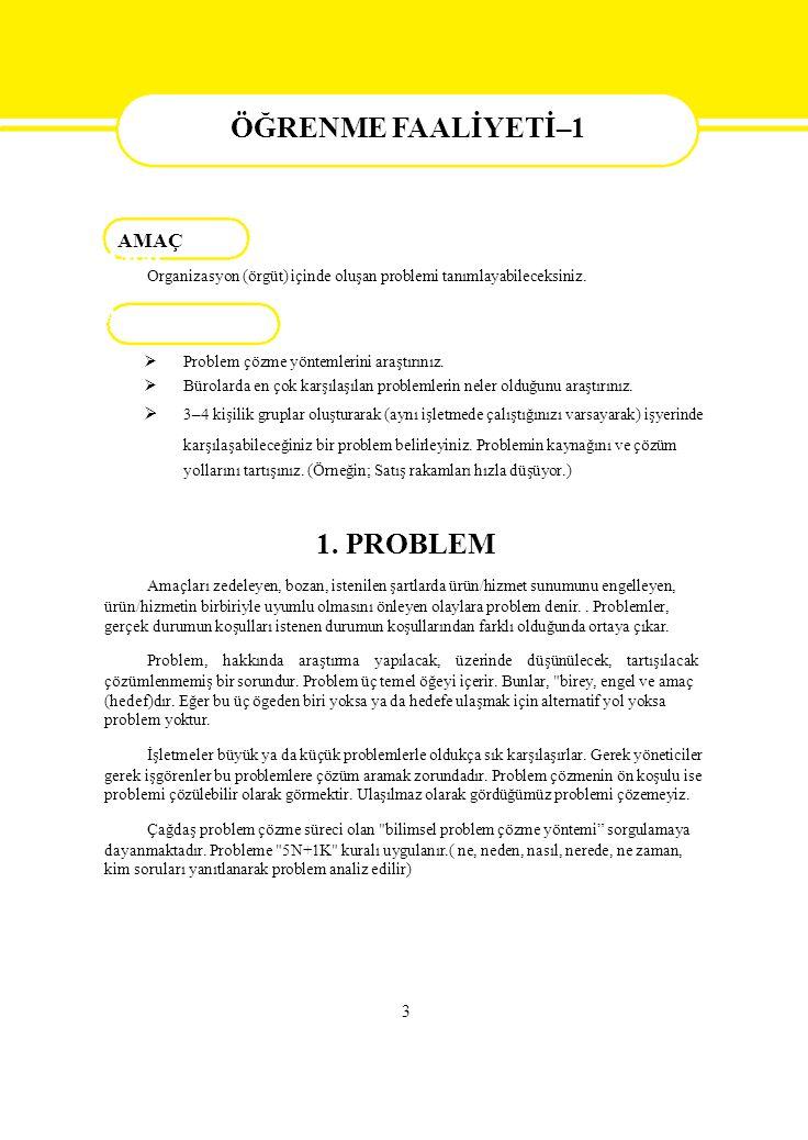 24 Şekil 8: Pareto analizinin sonuçları Pareto analizinden sonra artık kütüphanedeki problemin en çok yönteme uyulmamasından kaynaklandığı belirlendi.