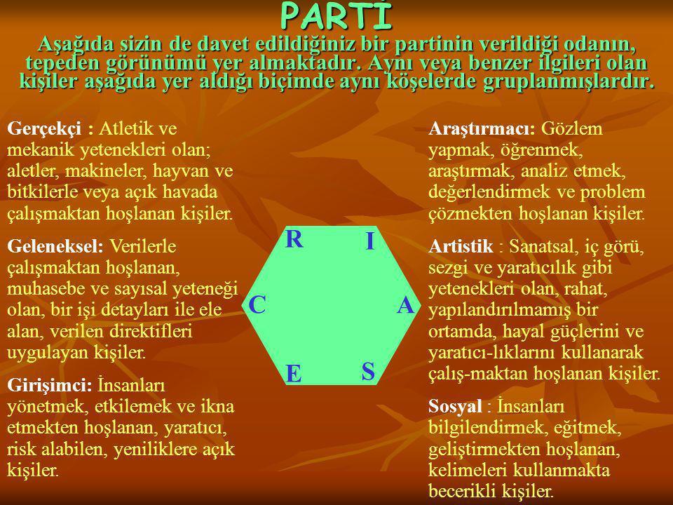 PARTİ RA D GS Y