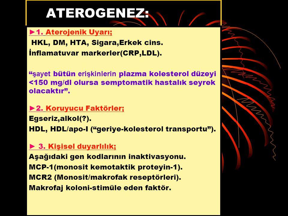"""ATEROGENEZ: ►1. Aterojenik Uyarı; HKL, DM, HTA, Sigara,Erkek cins. İnflamatuvar markerler(CRP,LDL). """" şayet bütün erişkinlerin plazma kolesterol düzey"""