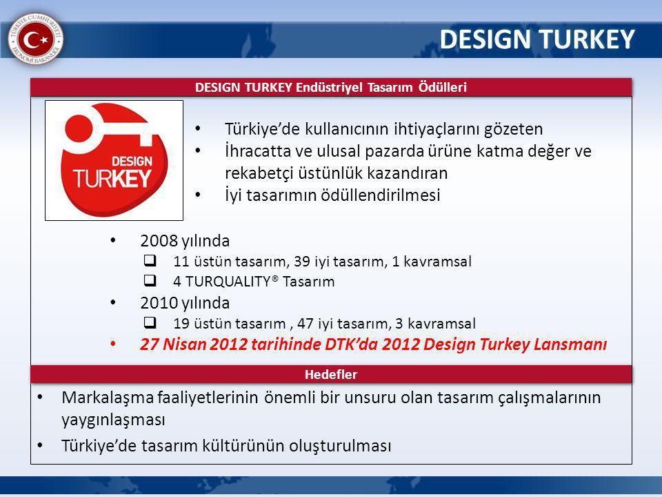 DESIGN TURKEY Türkiye'de kullanıcının ihtiyaçlarını gözeten İhracatta ve ulusal pazarda ürüne katma değer ve rekabetçi üstünlük kazandıran İyi tasarımın ödüllendirilmesi Markalaşma faaliyetlerinin önemli bir unsuru olan tasarım çalışmalarının yaygınlaşması Türkiye'de tasarım kültürünün oluşturulması DESIGN TURKEY Endüstriyel Tasarım Ödülleri Hedefler 2008 yılında  11 üstün tasarım, 39 iyi tasarım, 1 kavramsal  4 TURQUALITY® Tasarım 2010 yılında  19 üstün tasarım, 47 iyi tasarım, 3 kavramsal 27 Nisan 2012 tarihinde DTK'da 2012 Design Turkey Lansmanı