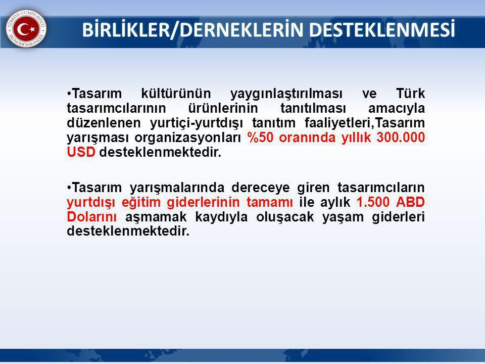 Tasarım kültürünün yaygınlaştırılması ve Türk tasarımcılarının ürünlerinin tanıtılması amacıyla düzenlenen yurtiçi-yurtdışı tanıtım faaliyetleri,Tasar