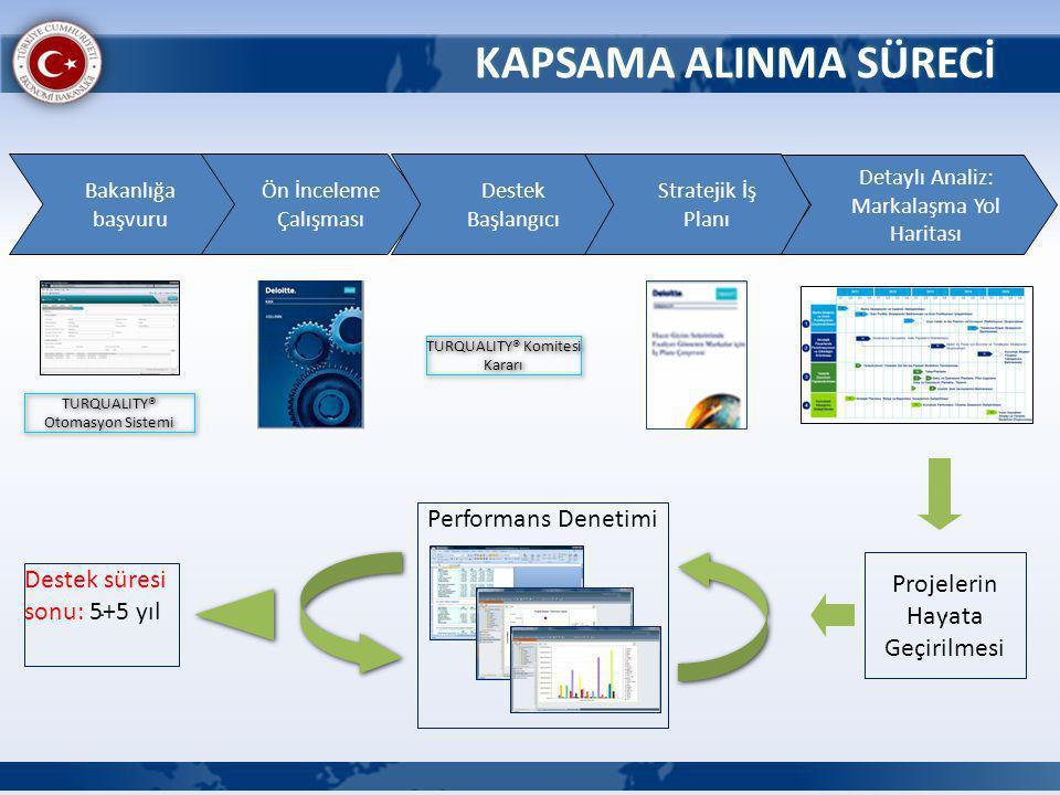 ÖN İNCELEME ÇALIŞMALARI Değerlendirme Alanları Nihai Performans Ölçütleri Finansal Performans Marka Performansı Firmanın Ana Yetkinlikleri Marka Yönetimi Ürün Tasarımı - Geliştirme Tedarik Zinciri Yönetimi Pazarlama, Müşteri ve Ticaret Yönetimi Destek Fonksiyonlar Stratejik Planlama ve Kurumsal Performans Yönetimi İnsan Kaynakları İnsan Kaynakları Kurumsal Yönetim Kurumsal Yönetim Bilgi Sistemleri Değerlendirme Sonucu
